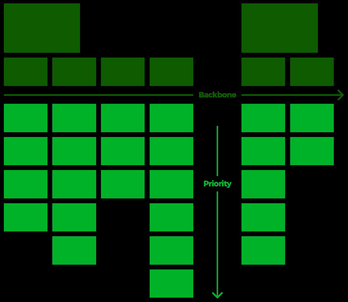 initial-board