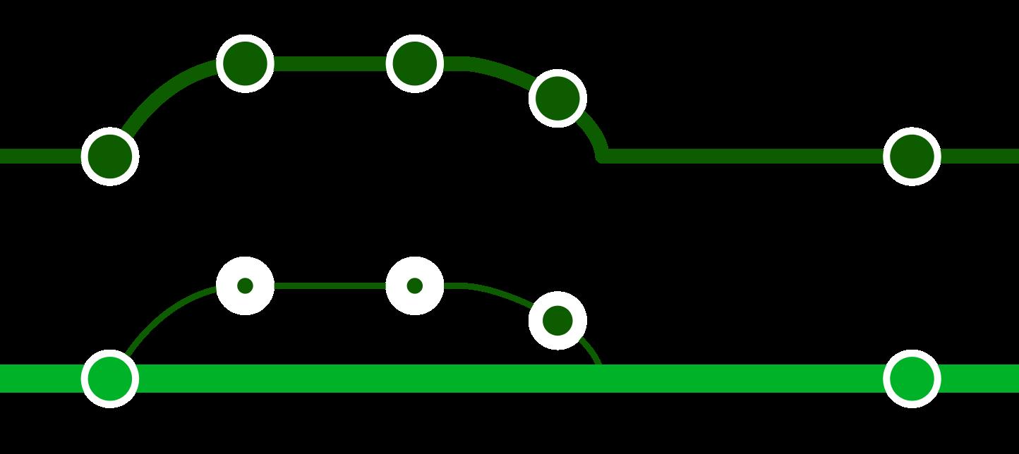 traffic-patterns